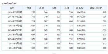 TSI株価.JPG